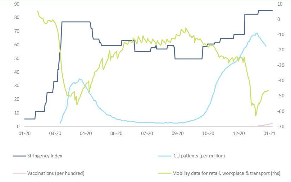 Gráfico sobre el funcionamiento de la economía de las vacunas en Alemania