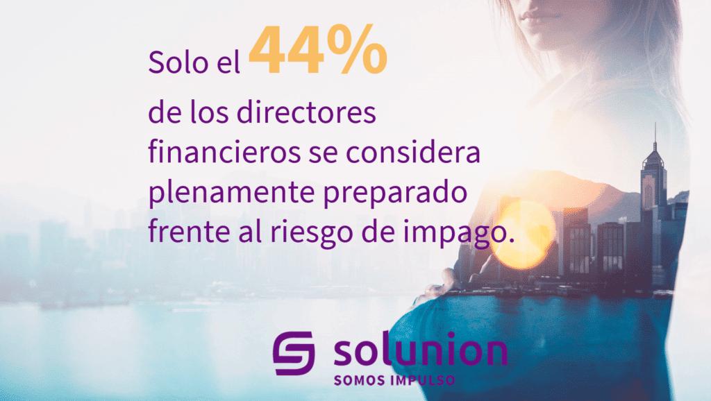 Solo el 44% de los directores financieros se considera plenamente preparado frente al riesgo de impago.