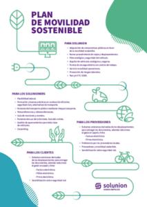Infografía del plan de movilidad sostenible en Solunion