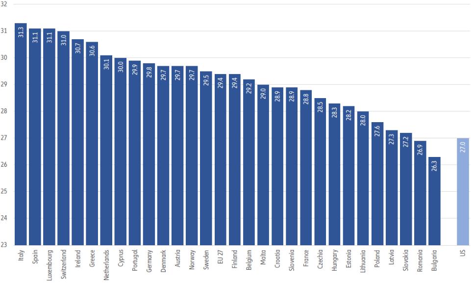 Gráfico de natalidad covid: edad media de las mujeres en su primer parto