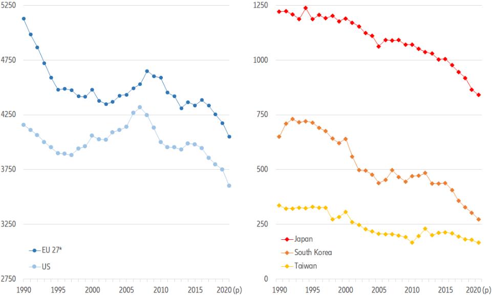 Gráfico tasa de natalidad covid: records mínimos de nacimientos en 2020 - en miles